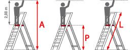 Piktogramm Stehleiter